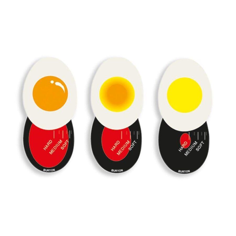 Äggtimer, Som ger perfekta resultaten varje gång